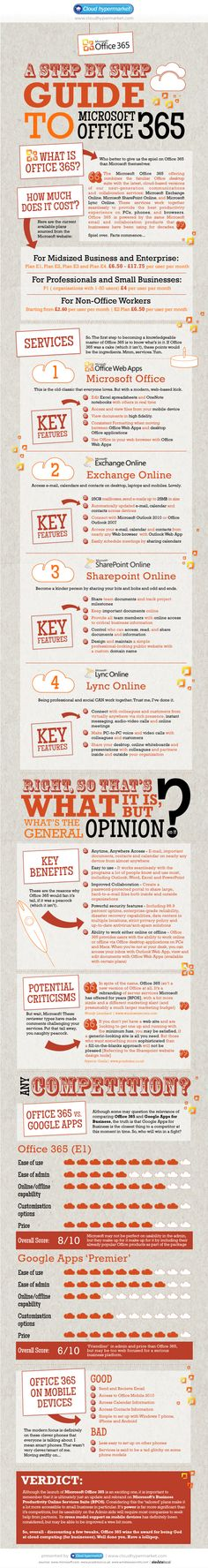 Office 365 Explained - Infographic