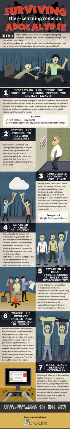 I HATE CHANGES ----> 6 Tips To Survive The eLearning Apocalypse Infographic