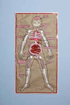 Anatomy Craft | Students label and decorate a body map with all the major body parts.