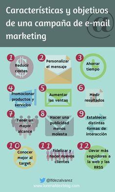 12 Objetivos en una campaña de E-mail marketing