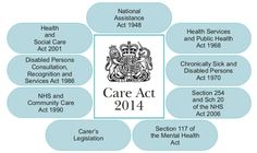 """""""A year on from the introduction of the Care Act, a review by the UK's largest…"""