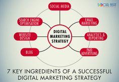7 Key Ingredients of a Successful Digital Marketing Strategy #digital #marketing #vad