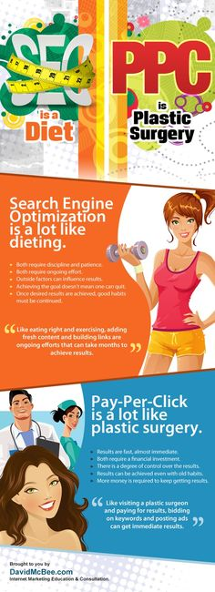 Sparx IT Solutions is a most appreciable PPC advertising service provider from India.