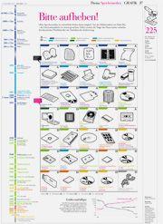 Speichermedien / Storage media