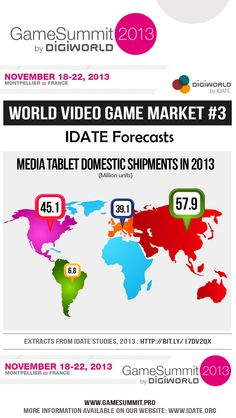 Forecast Media Tablet Shipments in 2013 Video Game Industry, Infographics, Videogames, Charts, Gaming, The Unit, Study, Mood, Marketing