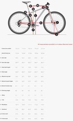 Stache is an all-new species of mountain bike performance. Powered Bicycle, New Bicycle, Bike Parts, Geometry, Trek, Cycling, Chart, Mtb, Product Design