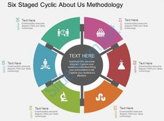 fu six staged cyclic about us methodology flat powerpoint design Slide01
