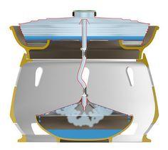 Rendre l'eau de mer potable : LA solution !