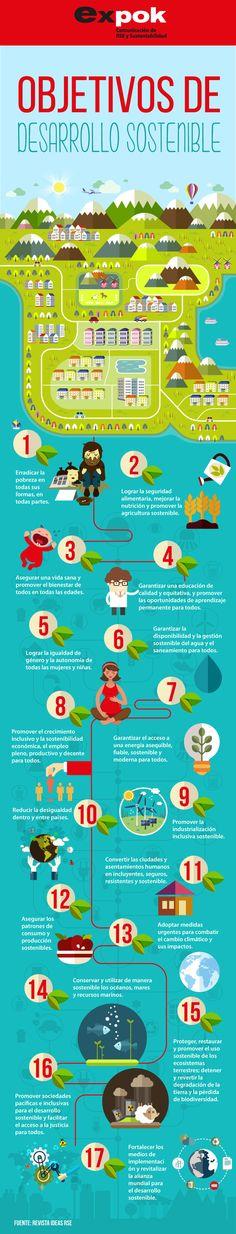 Las 17 metas que sustituirán a los Objetivos de Desarrollo del Milenio http://www.expoknews.com/las-17-metas-que-sustituiran-a-los-objetivos-de-desarrollo-del-milenio/