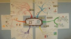 Groepswerk mindmap Digital History, History Education, Teacher, Student, Map, School, Rugby, Sony, Crafts