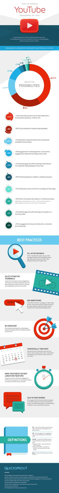 How To Increase Engagement on #YouTube - #infographic Do you use YouTube as a part of your marketing strategy?  Are you wondering how to get more viewers and engagement for your YouTube channel?  To show you how can you increase viewer engagement with your YouTube videos Quicksprout designed an infographic that shows what exactly you need to do.   Read more: http://www.digitalinformationworld.com/2014/06/best-practices-for-improving-engagement-on-youtube.html#ixzz34DPgQGIs