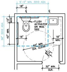 Ada public restroom dimensions accessibility for Powder room door size