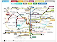 Digital Marketing Map #digitalmarketing #digital #marketing http://480degrees.com/