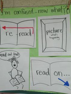 4th Grade - Monitor/Clarify Anchor Chart