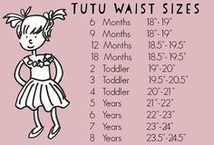 Great waist size guide. Pin for reference if you're making a tutu this Halloween! #kids #baby