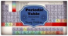 Periodic Table in Pictures. Really for little kids but awesome for older ones, too. Page also has pdf's of atomic orbital plots (including f)