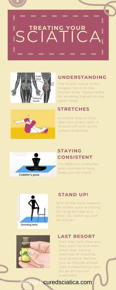 Put this together really quick to help some of you. Use these along with your sciatica plan. Be sure to get a sciatica pain relief plan ov. Sciatica Pain Treatment, Sciatica Stretches, Sciatica Symptoms, Sciatica Pain Relief, Sciatic Pain, Headache Relief, Sciatic Nerve, Treating Sciatica