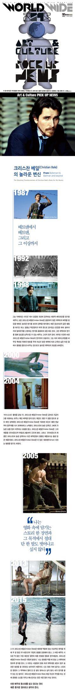 Blog Magazine ● WORLD WIDE: Art & Culture PICK UP NEWS∥크리스찬 베일(Christian Bale)에 놀라운 변신 : 네이버 블로그