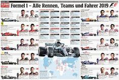 Alle Fahrer,alle Teams - Google-Suche Photo Wall, Frame, Google, Decor, Formula 1, Sunflowers, Search, Picture Frame, Photograph