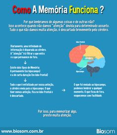 Como a memória funciona.  Por que lembramos de algumas coisas e de outras não ? Veja 4 processos básicos que nosso cérebro é submetido para que memorizemos ou não uma nova informação.  Veja mais: http://biosom.com.br/blog/curiosidades/como-a-memoria-funciona/  #memória #mente #cérebro #audição #lobo