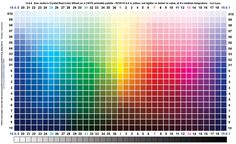 CMYK Real Color Wheel Pen Tablet Palette.  Check out Don Jusko's RCW and info on his website as it is a lifetime of technical learning of color theory.