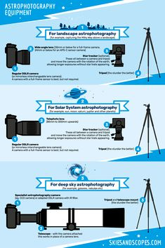 What equipment you use for astrophotography will depend on what it is that you want to shoot. See our overview of typical set ups and read the ultimate beginner's guide to (linked). Dslr Photography Tips, Star Photography, Photography Challenge, Photography Tips For Beginners, Photography Lessons, Night Photography, Stargazing Telescope, Night Skies, Science Clipart