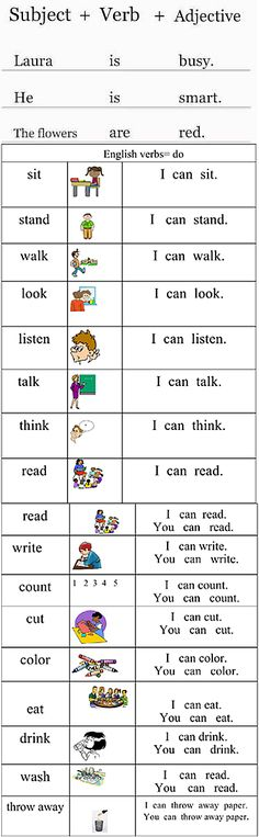 A large list of basic English sentences in PDF to download for free