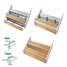 Oak Veneer Stair Flooring Tread Riser Kit: Image 2