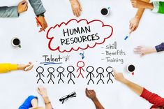 what is Human Resource Department hiring process for the employee? Management Styles, Hr Management, Talent Management, Formation Continue, La Formation, Training And Development, Career Development, Human Resources, Learning Resources