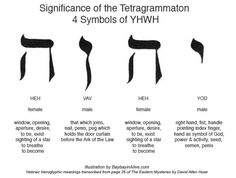 What Is The Meaning Of The Tetragrammaton | Esoteric Meanings of the YHWH Tetragrammaton and BATHALA/BAHALA ...