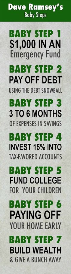 What Are Dave Ramsey's Baby Steps and Why Do They Work?                                                                                                                                                     More #FinanceDaveRamsey