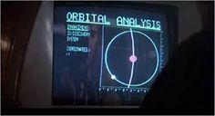 2010 (1984) - Orbital Analysis #UI #FUI