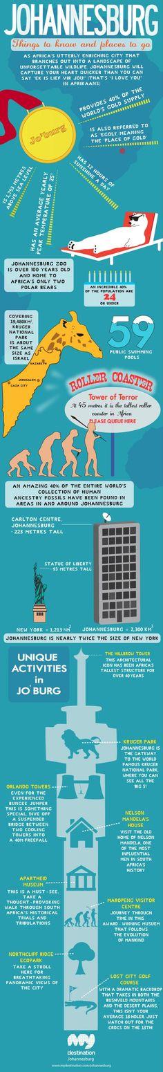 Johannesburg - an adventure-inspired infographic from My Destination Johannesburg