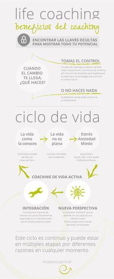 imagencoaching | beneficios del coaching