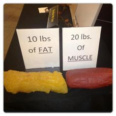 Yes...fat and muscle weigh the same but muscle is more dense in volume!! Which would you like on your body? http://happybelly.eatlessfeelfull.com