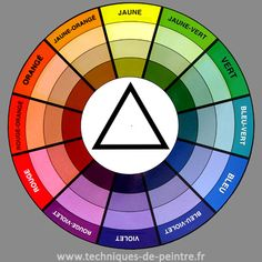 Colour Shade Card, Color Shades, Revlon, Colorful Garden, World Of Color, Teaching Art, Feng Shui, Paint Colors, Painting