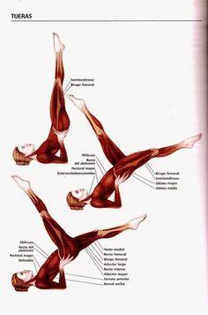 Pilates Marisa: Los básicos de Pilates: The Sccisors (Las tijeras)