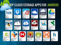 Cloud storage was considered as the most confusing sophisticated technology but more data saving is done through online storage than traditional USBs and hard drivers.