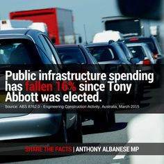 "So much for Abbott the clown's promise to be the ""Infrastructure PM"" #auspol"