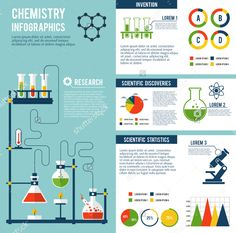 science poster templates free
