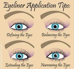 Eyeliner application tips Más