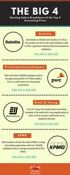 13 Best Accounting Firms images in 2018   Accounting companies