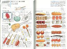 love the look of the street food Travel Sketchbook, Art Sketchbook, Food Illustrations, Illustration Art, Watercolor Food, Food Log, Food Journal, Food Drawing, Menu Design