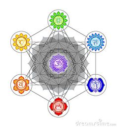 Metatron`s Cube And Chakras