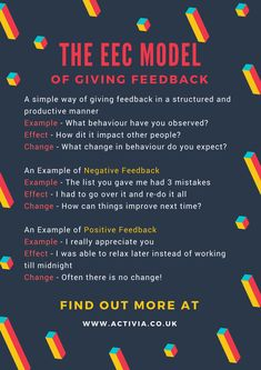 The EEC Model is an effective tool in giving feedback. Full details on how to implement can be found in Activia's online course. #TheEntrepreneur