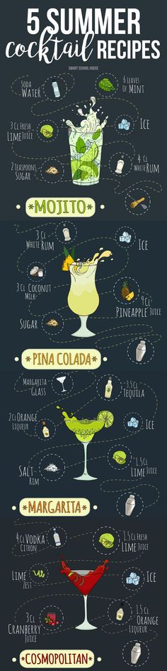 DIY Summer cocktail recipe ideas WITH fluid ounce (oz) conversions! Long island iced tea recipe, cosmopolitan recipe, margarita recipe, pina colada recipe, mojito recipe ideas.