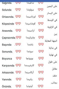 #Arapça yer zarfları Learn Turkish Language, Arabic Language, Turkish Lessons, Weather Words, Happy Life Quotes, Arabic Funny, Learning Arabic, Travel And Tourism, Life Skills
