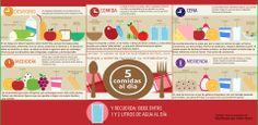 Recuerda que comer 5 veces al día puede ayudarte a acelerar tu metabolismo y a sentir menos hambre. Incluye 2 colaciones dentro de tu alimentación diaria de acuerdo a tu dieta.  Agenda tu cita aquí.  #nutricion #salud #cuidadopersonal #enforma #dieta #obesidad