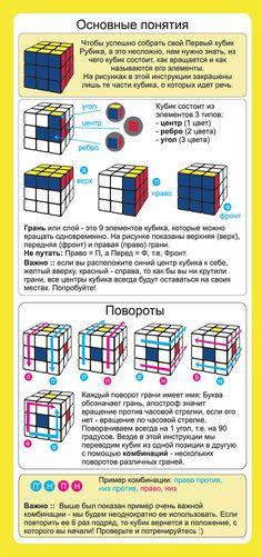 Все головоломки мира - Сборка кубика 3х3