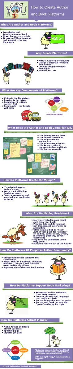 How to create author and book platforms